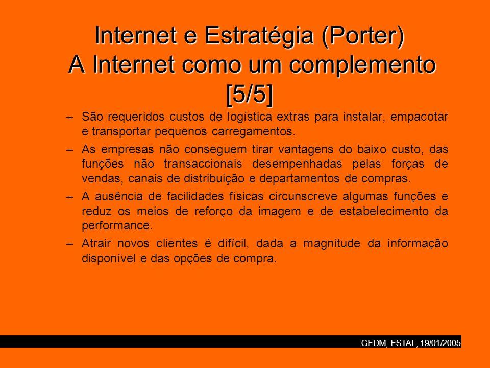 Internet e Estratégia (Porter) A Internet como um complemento [5/5]